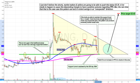 VRNG:  Vringo Setting Up for a MONSTER Break-out