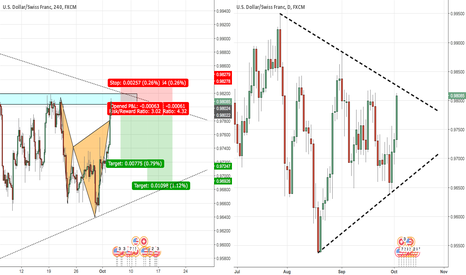 USDCHF: A great risk to reward from a Cypher.
