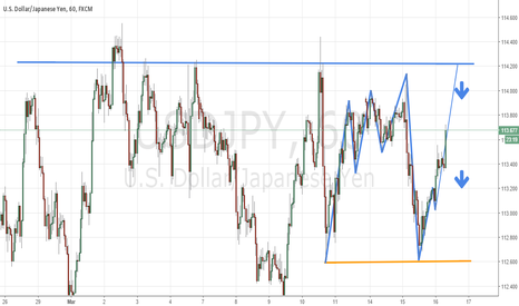 USDJPY: Resume of down trend?