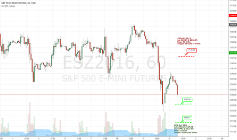 ESZ2016: ESZ2016 - Scalping Levels for 12th Oct 2016