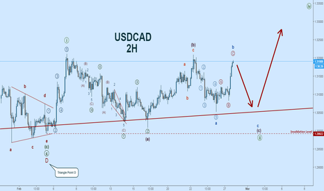 USDCAD: USDCAD Wave Count Update:  Possible Sharp Reversal Here