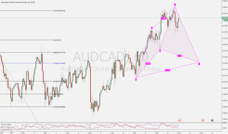AUDCAD: Couple ideas for the day