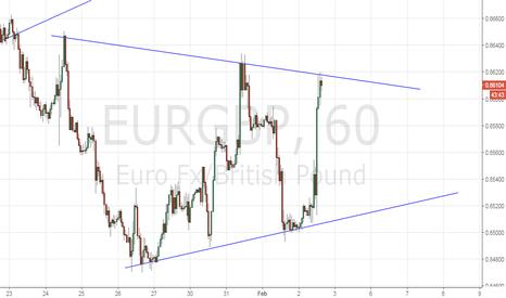 EURGBP: EURGBP in range