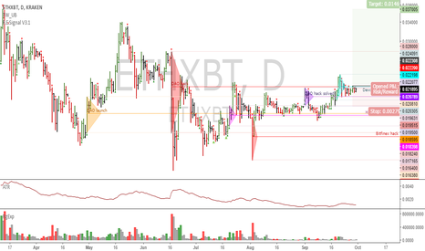 ETHXBT: ETHXBT: Time at mode and fundamentals