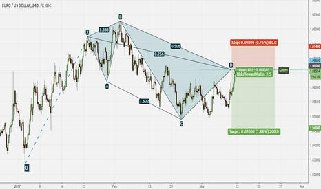 EURUSD: Bearish 5-0 Pattern on EUR/USD