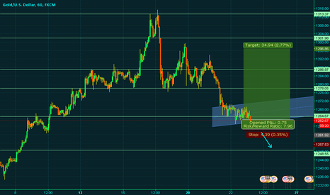 XAUUSD: Gold could go higher before/after Uk news