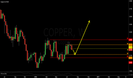 COPPER: Copper fly from 2.111