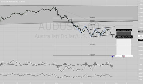 AUDUSD: audusd resumes the downtrend? - short