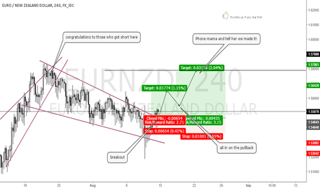 EURNZD: EURNZD roadmap... almost 500 pips up for the taking!
