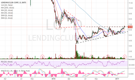 LC: It filled the gap some days ago. I am just waiting for ER