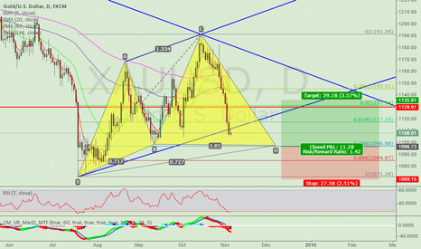 XAUUSD: Long GOLD AT 1098