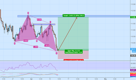 USDJPY: Bears Stay Out a while from UJ now  for next 250 pips