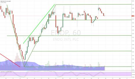 ENDP: What a long range of ENDP