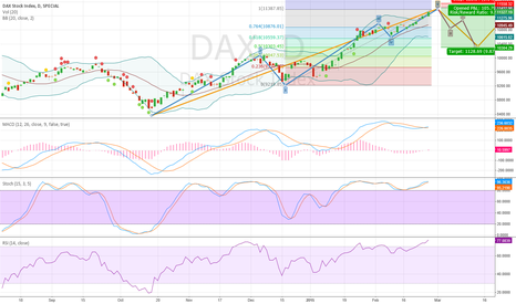 DAX: DAX possible TOP hit