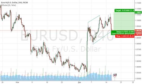 EURUSD: Подхватывай евро пока горячо!