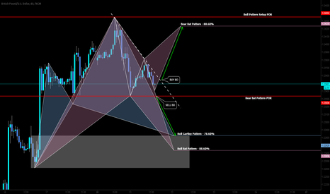 GBPUSD: Trade opportunities here on the GBPUSD/Cable