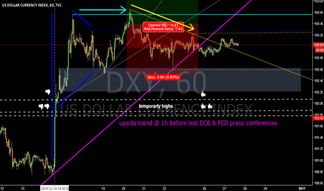 DXY: DXY @ 1h @ will flag-formation be confirmed this 52nd week `16