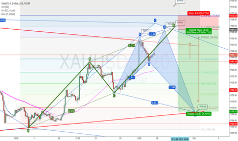 XAUUSD: GOLD SHORT AT 1161 TO 1109 EXIT