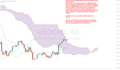 USDCAD: A long tarde target 1.36329