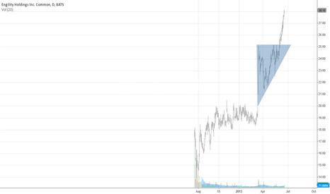 EGL: Engility Holdings Inc.