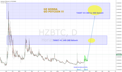 HZBTC: HZ gonna go POTCOIN !!!!  DOUBLE YOUR MONEY on HZ !!! HERE WE GO