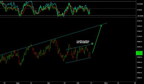 SX5E: Potenziale bullish trend forte su EUROSTOXX