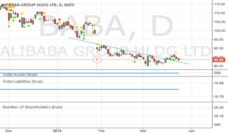 BABA: good entry point