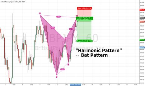 GBPJPY: HarmonicPattern BAT