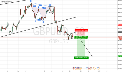 GBPUSD: Aiming lower for further downside
