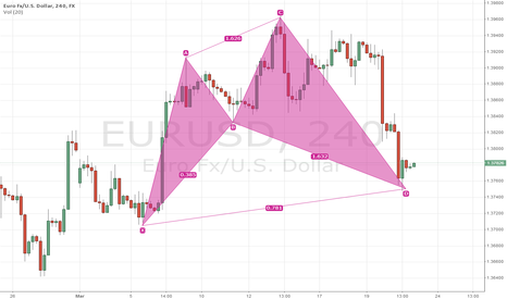 EURUSD: EUR/USD Cypher pattern