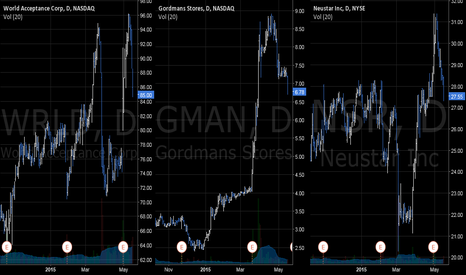 GMAN: Stock potential BUY - Gordmans Stores