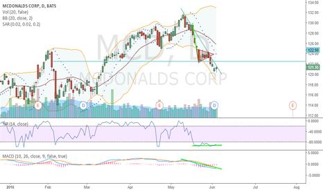 MCD: banderin y triangulo descendente