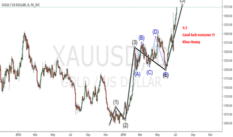 XAUUSD: S.5 Gold