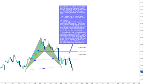 USDJPY: 38.2% Profit Target is the best!