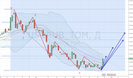 USDRUB_TOM: Ожидаемый уровень коррекции к падающей волне с 14.11.16