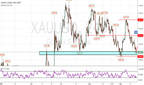 XAUUSD: The structure of gold is more effective