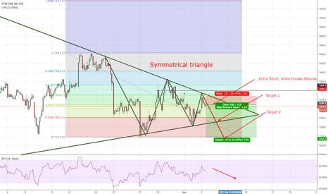 UKX: symmetrical triangle chance in FTSE100