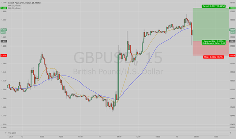 GBPUSD: Buying GBPUSD right after the worse than expected news