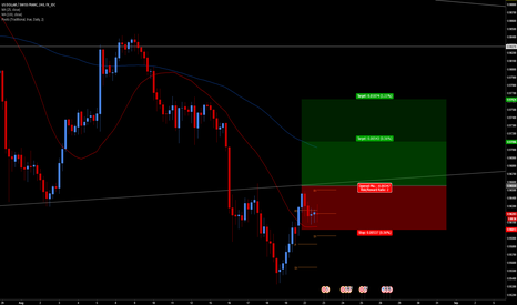 USDCHF: Small Breakout Through 25 SMA