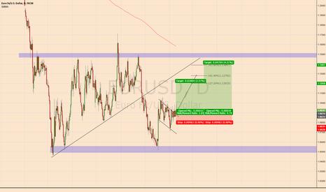 EURUSD: ECB might not expand its QE