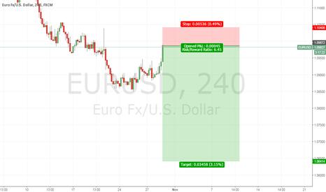 EURUSD: EU taking a small short here