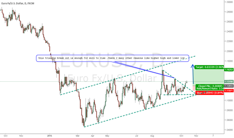 EURUSD: Why euro is going to rise in medium term