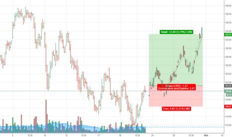 ROSN: Роснефть собралась в рост. Можно покупать.