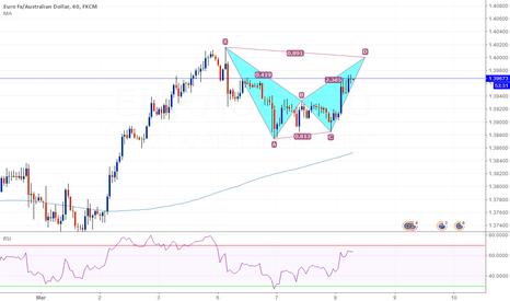 EURAUD: EUR/AUD 60 Potential pattern
