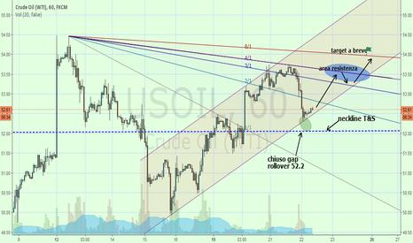 USOIL: Oil a breve