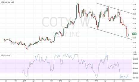 COTY: coty