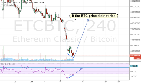 ETCBTC: Buy ETC/BTC at 0.00156