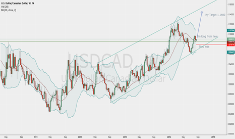 USDCAD: Long USD/CAD Target 1.1400