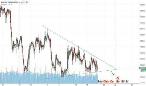EURCHF: EUR/CHF - bearish triangle pattern?