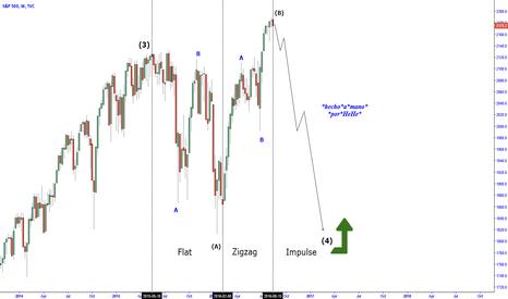 SPX: $SPX - Rule of Alternation - The Last Hope for Bears.
